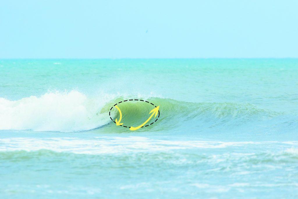 波のパワーゾーン