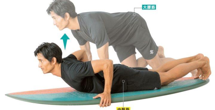 テイクオフで使う筋肉